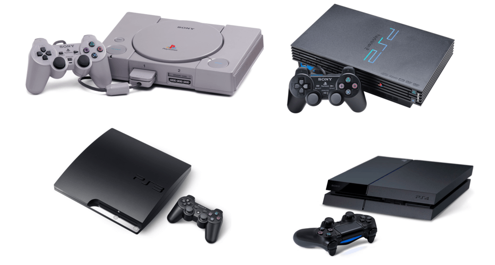 PS4 Backwards Compatibility Explained - PS4 Home